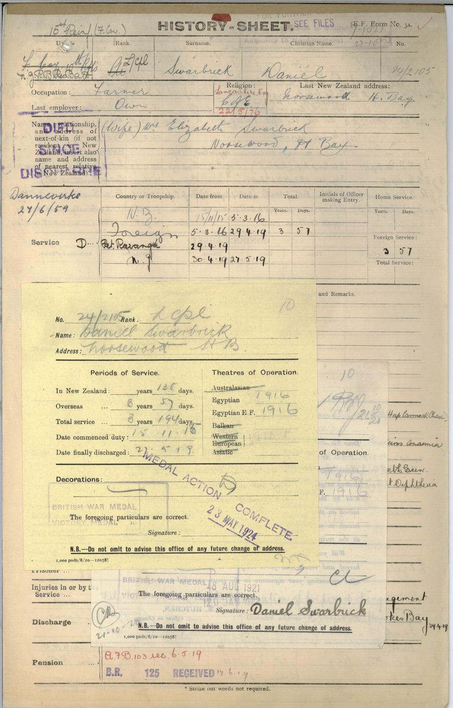 SWARBRICK, Daniel - WW1 24/2105 - Army