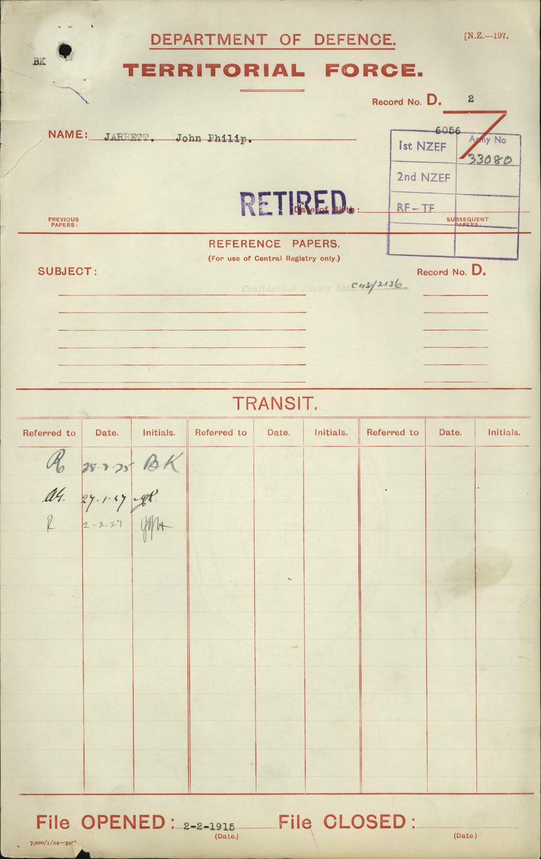 JARRETT, John Philip - WW1 33080 - Army [Original Paper Personnel File]