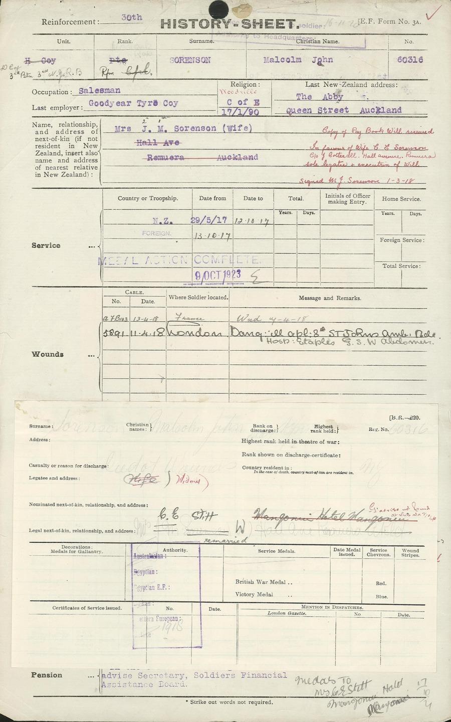 SORENSON, Malcolm John - WW1 60316 - Army