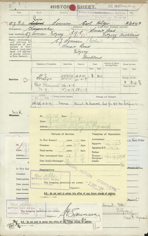 SORENSEN, Carl Holgar - WW1 2/2548 - Army